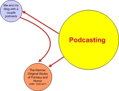 Me_and_podcasting_1